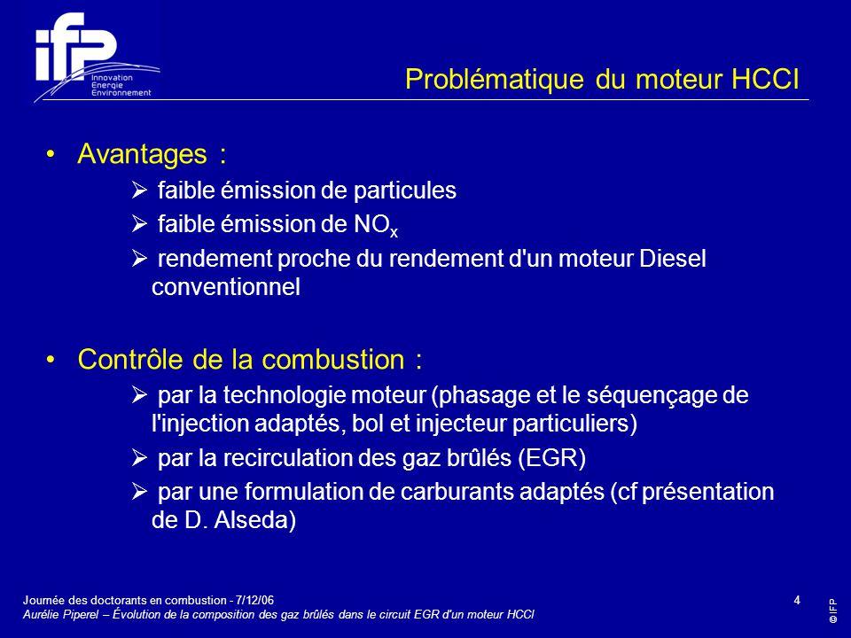 © IFP Journée des doctorants en combustion - 7/12/06 Aurélie Piperel – Évolution de la composition des gaz brûlés dans le circuit EGR d un moteur HCCI 15