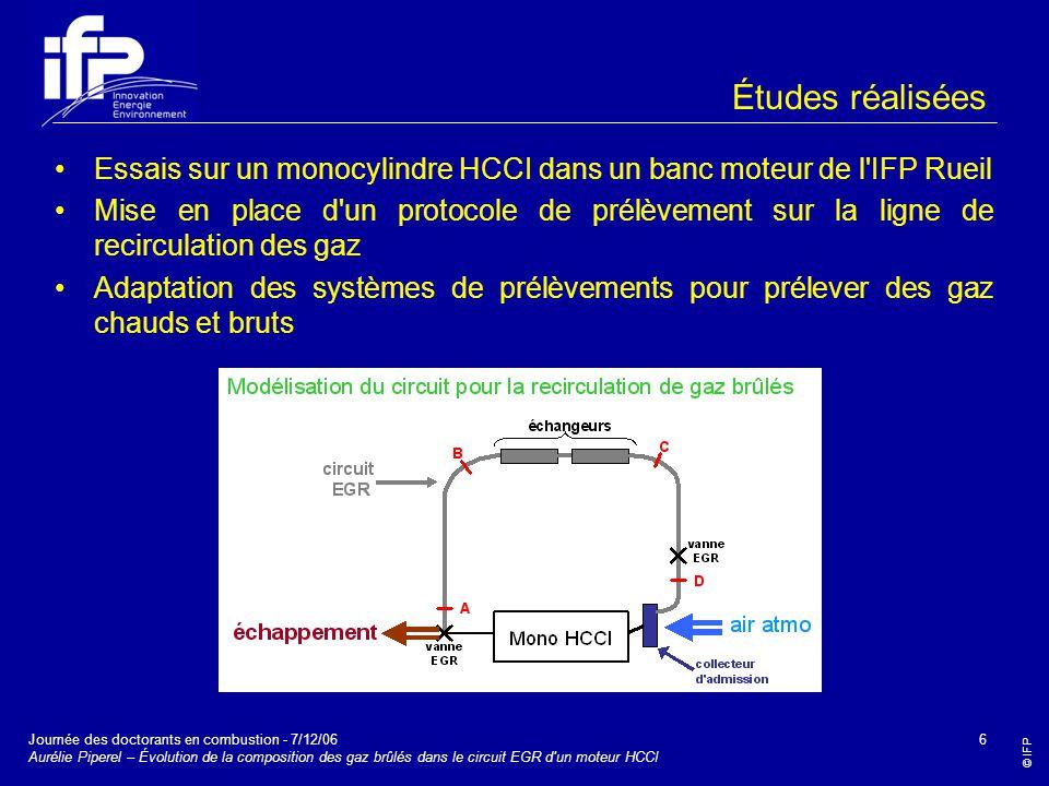 © IFP Journée des doctorants en combustion - 7/12/06 Aurélie Piperel – Évolution de la composition des gaz brûlés dans le circuit EGR d un moteur HCCI 7 Carburants, points moteur et polluants étudiés 7 carburants –gazole (soufre<50ppm) –6 mélanges à base gazole avec des molécules modèles 4 richesses –0.5 < Φ < 0.8 2 régimes –1500tr/min –2000tr/min polluants réglementés mesurés –HC imbrûlés totaux –NO x –CO CO 2 / O 2 polluants non réglementés mesurés –spéciation HC du C 1 au C 9 –aldéhydes/cétones –HAP