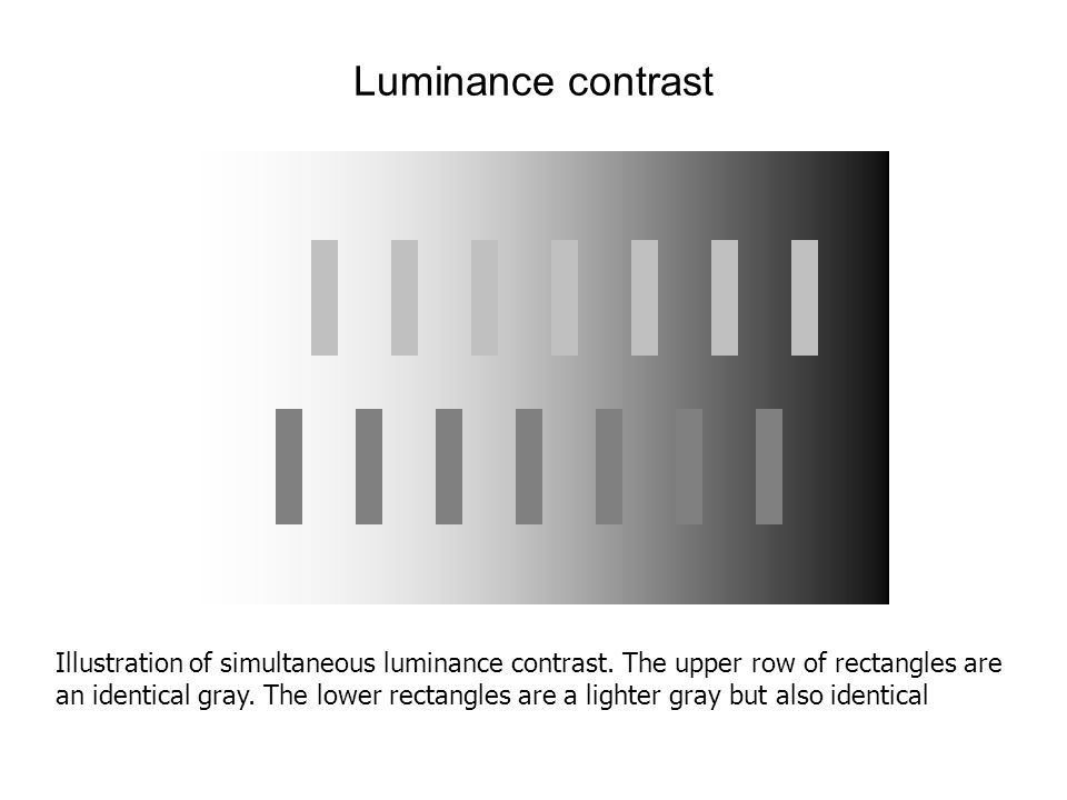 Luminance contrast Illustration of simultaneous luminance contrast. The upper row of rectangles are an identical gray. The lower rectangles are a ligh