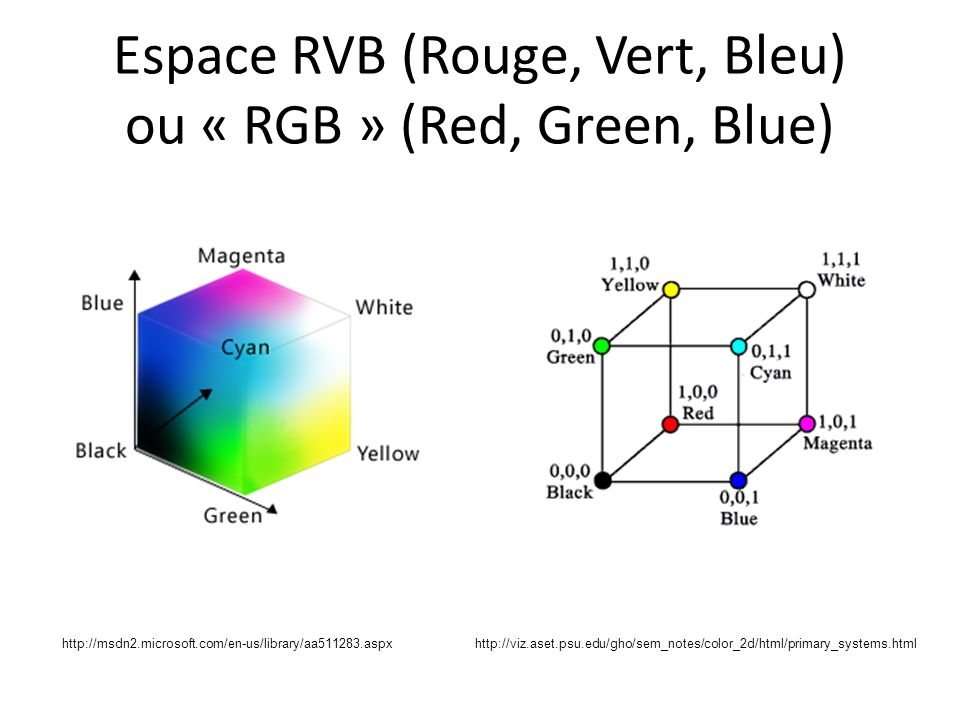 Espace RVB (Rouge, Vert, Bleu) ou « RGB » (Red, Green, Blue) http://msdn2.microsoft.com/en-us/library/aa511283.aspxhttp://viz.aset.psu.edu/gho/sem_notes/color_2d/html/primary_systems.html