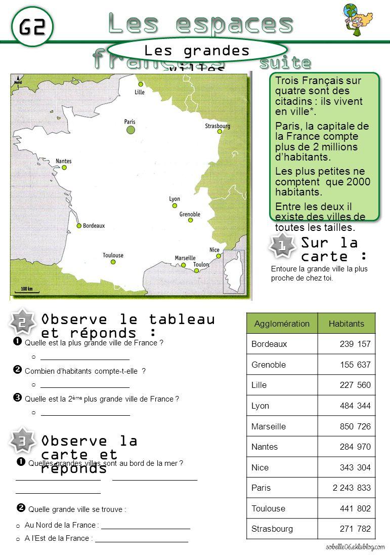 G2 Les grandes villes Trois Français sur quatre sont des citadins : ils vivent en ville*. Paris, la capitale de la France compte plus de 2 millions dh