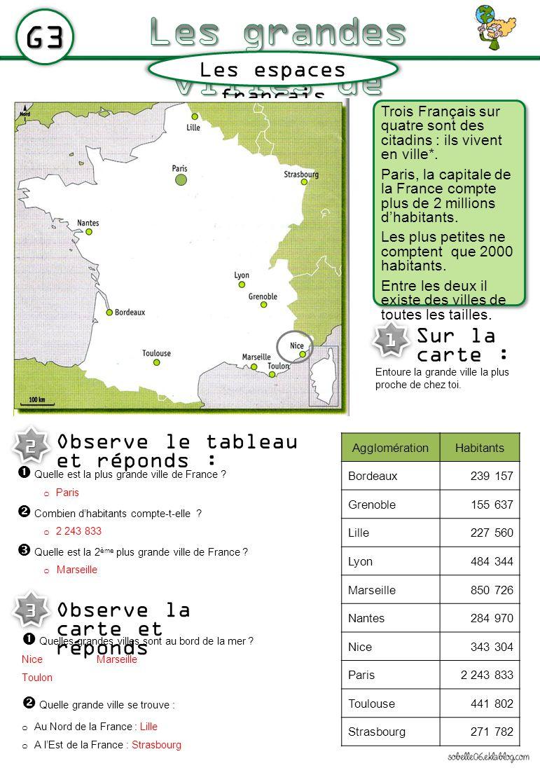 G3 Les espaces français Trois Français sur quatre sont des citadins : ils vivent en ville*. Paris, la capitale de la France compte plus de 2 millions