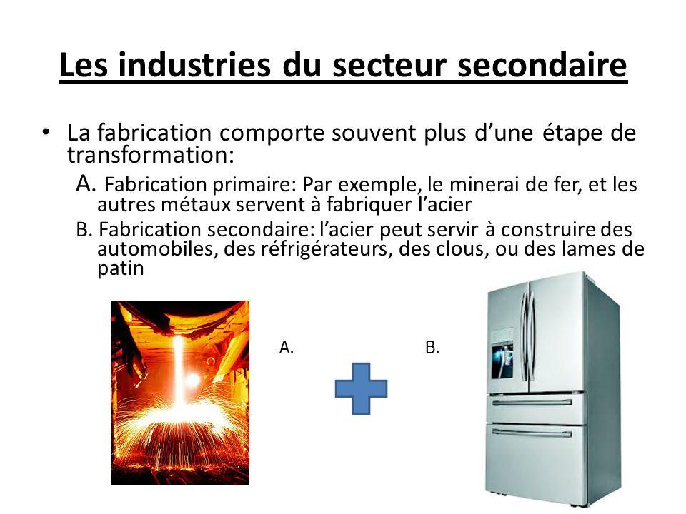 Les industries du secteur secondaire La fabrication comporte souvent plus dune étape de transformation: A.
