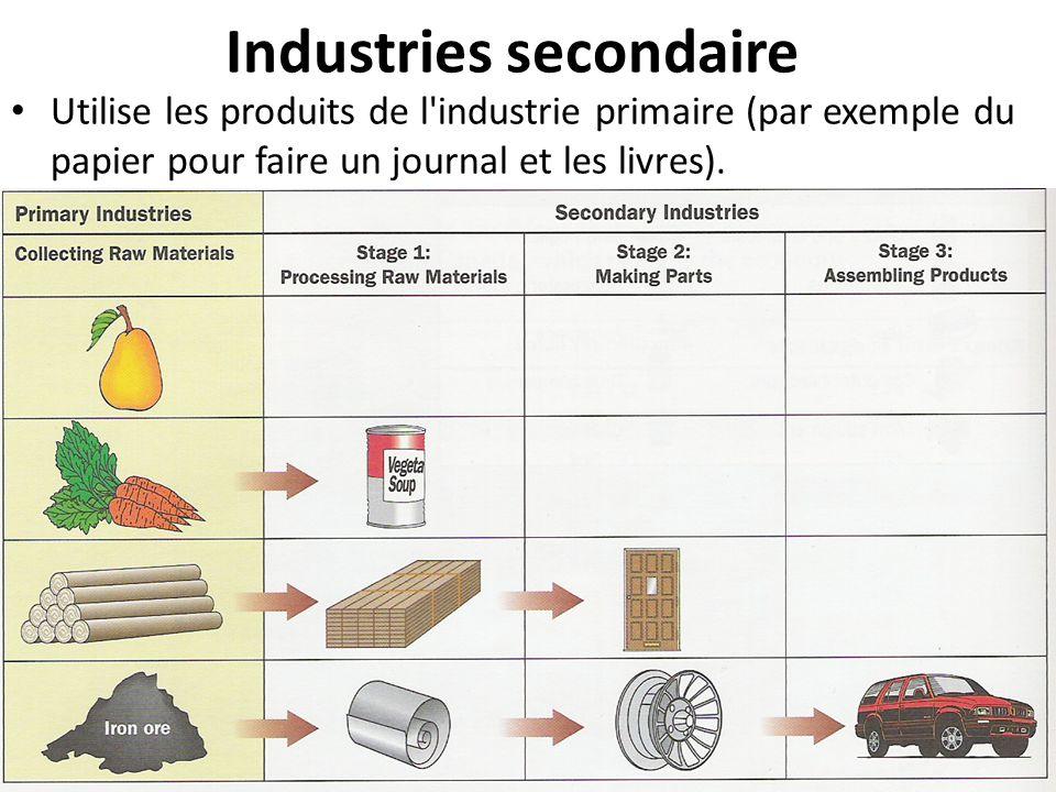 Industries secondaire Utilise les produits de l industrie primaire (par exemple du papier pour faire un journal et les livres).