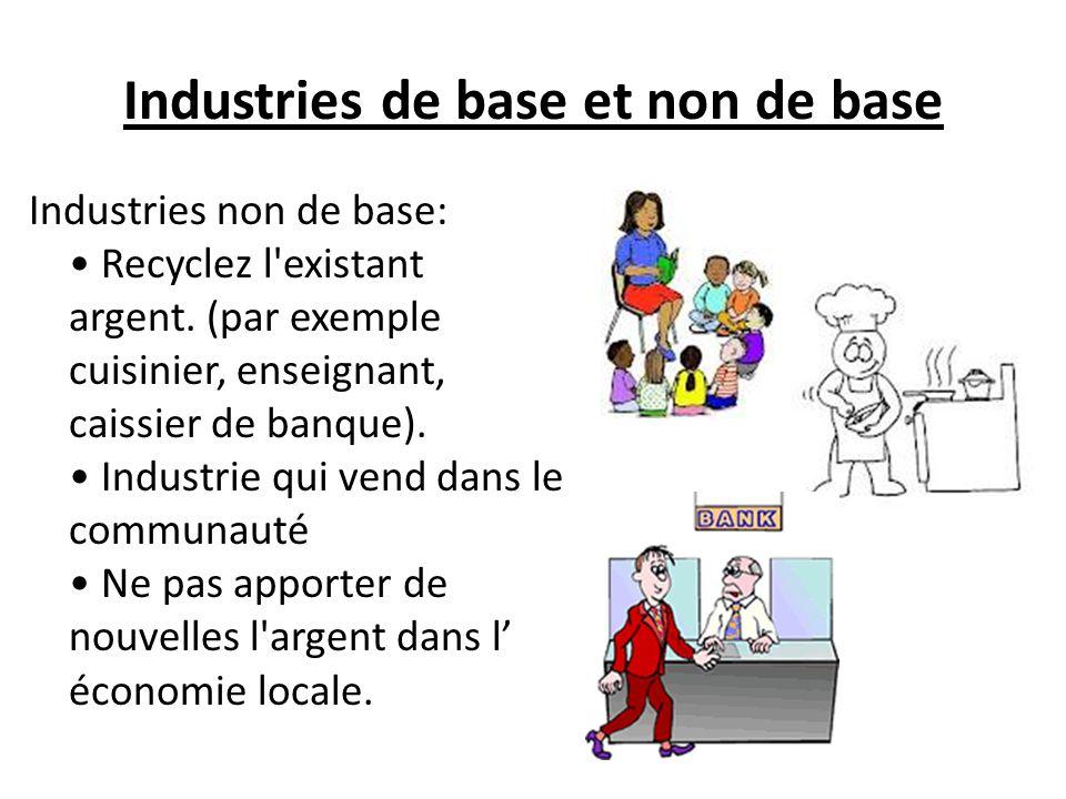 Industries de base et non de base Industries non de base: Recyclez l existant argent.