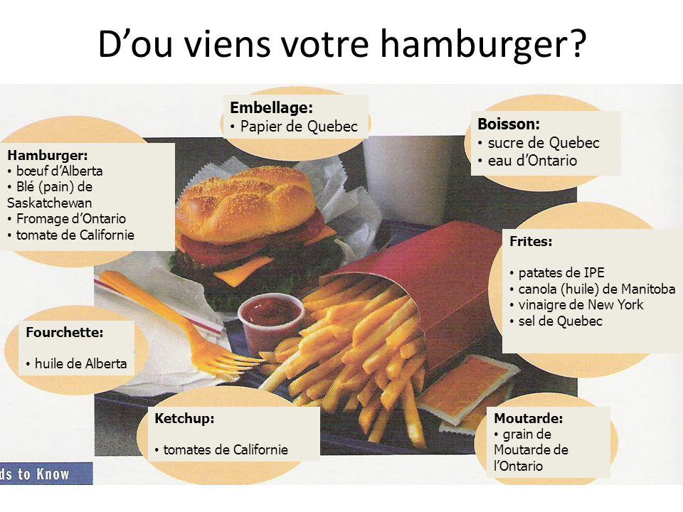 Dou viens votre hamburger.