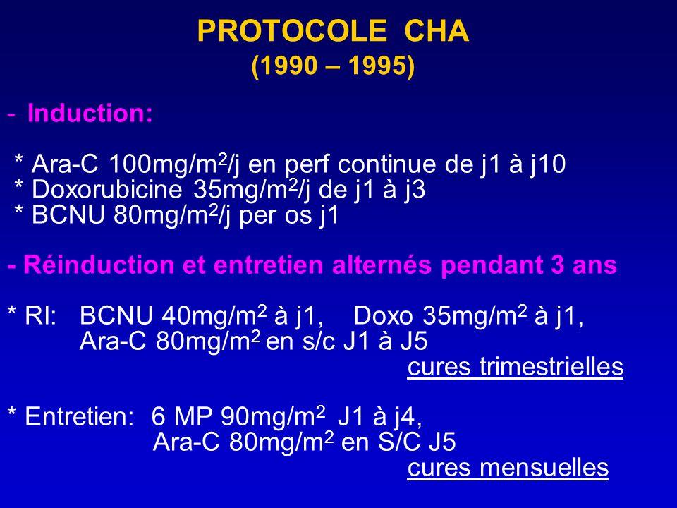 PROTOCOLE CHA (1990 – 1995) -Induction: * Ara-C 100mg/m 2 /j en perf continue de j1 à j10 * Doxorubicine 35mg/m 2 /j de j1 à j3 * BCNU 80mg/m 2 /j per