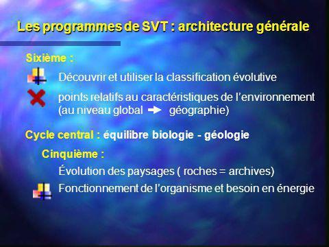 Les programmes de SVT : architecture générale Sixième : Découvrir et utiliser la classification évolutive points relatifs au caractéristiques de lenvi