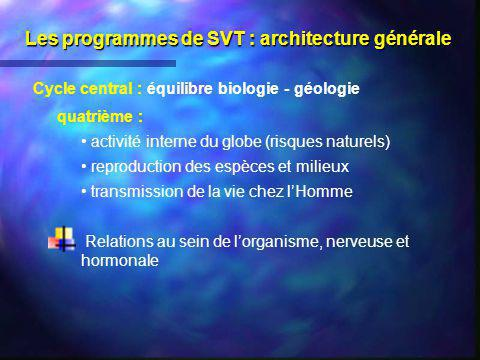 Les programmes de SVT : architecture générale Cycle central : équilibre biologie - géologie quatrième : activité interne du globe (risques naturels) r