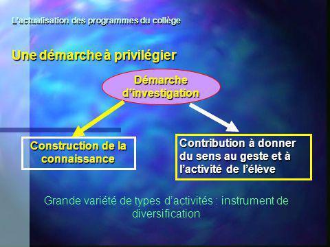 Lactualisation des programmes du collège Une démarche à privilégier Construction de la connaissance Démarche dinvestigation Contribution à donner du s