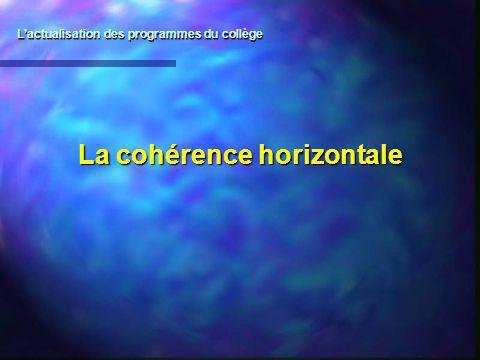 La cohérence horizontale Lactualisation des programmes du collège