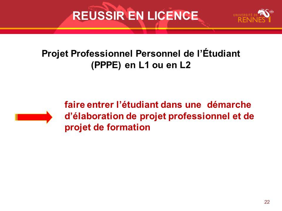 22 REUSSIR EN LICENCE Projet Professionnel Personnel de lÉtudiant (PPPE) en L1 ou en L2 faire entrer létudiant dans une démarche délaboration de proje