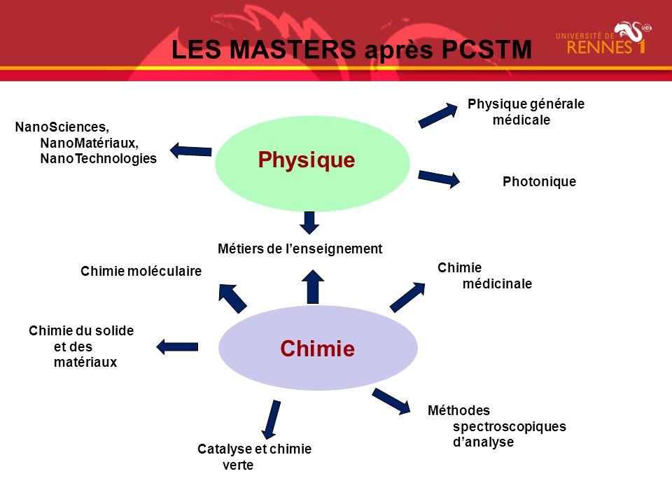 Physique LES MASTERS après PCSTM Physique générale médicale NanoSciences, NanoMatériaux, NanoTechnologies Photonique Chimie Chimie du solide et des ma