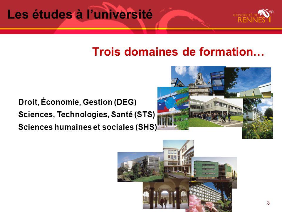 Trois domaines de formation… Droit, Économie, Gestion (DEG) Sciences, Technologies, Santé (STS) Sciences humaines et sociales (SHS) 3 Les études à lun