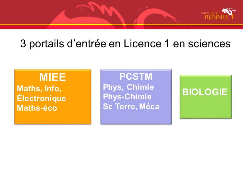 3 portails dentrée en Licence 1 en sciences MIEE Maths, Info, Électronique Maths-éco MIEE Maths, Info, Électronique Maths-éco PCSTM Phys, Chimie Phys-