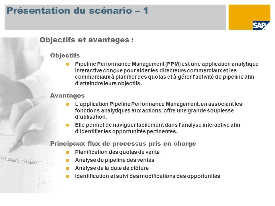 Présentation du scénario – 1 Objectifs Pipeline Performance Management (PPM) est une application analytique interactive conçue pour aider les directeu
