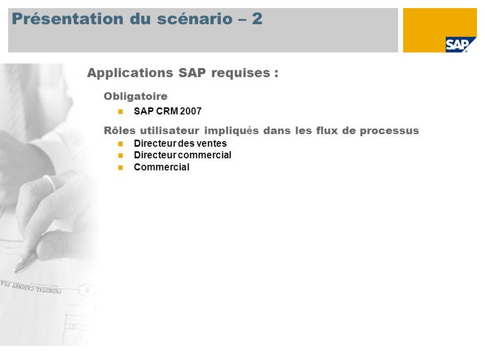 Présentation du scénario – 2 Obligatoire SAP CRM 2007 Rôles utilisateur impliqu é s dans les flux de processus Directeur des ventes Directeur commerci