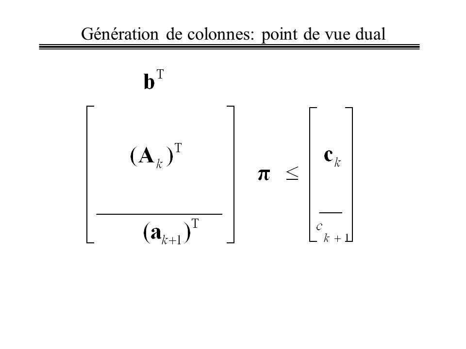 Génération de colonnes: point de vue dual