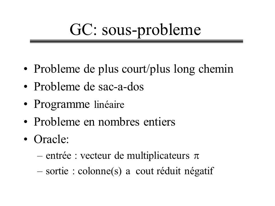 Probleme de plus court/plus long chemin Probleme de sac-a-dos Programme linéaire Probleme en nombres entiers Oracle: –entrée : vecteur de multiplicateurs –sortie : colonne(s) a cout réduit négatif GC: sous-probleme