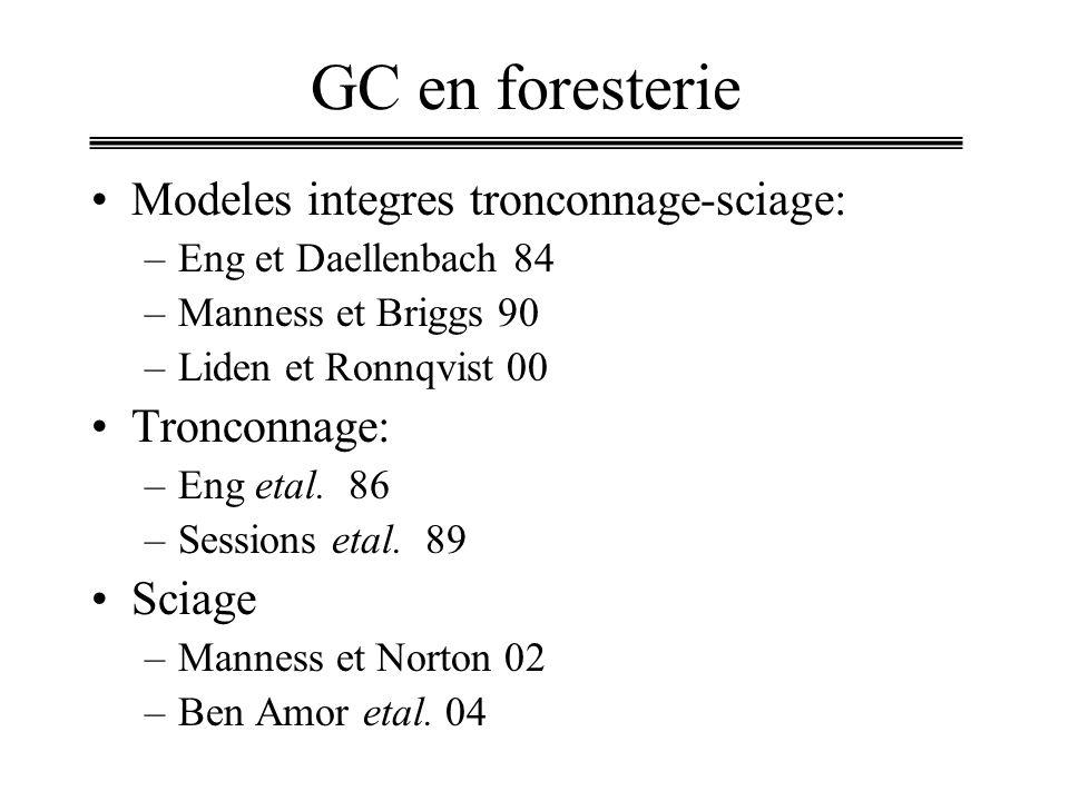 GC en foresterie Modeles integres tronconnage-sciage: –Eng et Daellenbach 84 –Manness et Briggs 90 –Liden et Ronnqvist 00 Tronconnage: –Eng etal.
