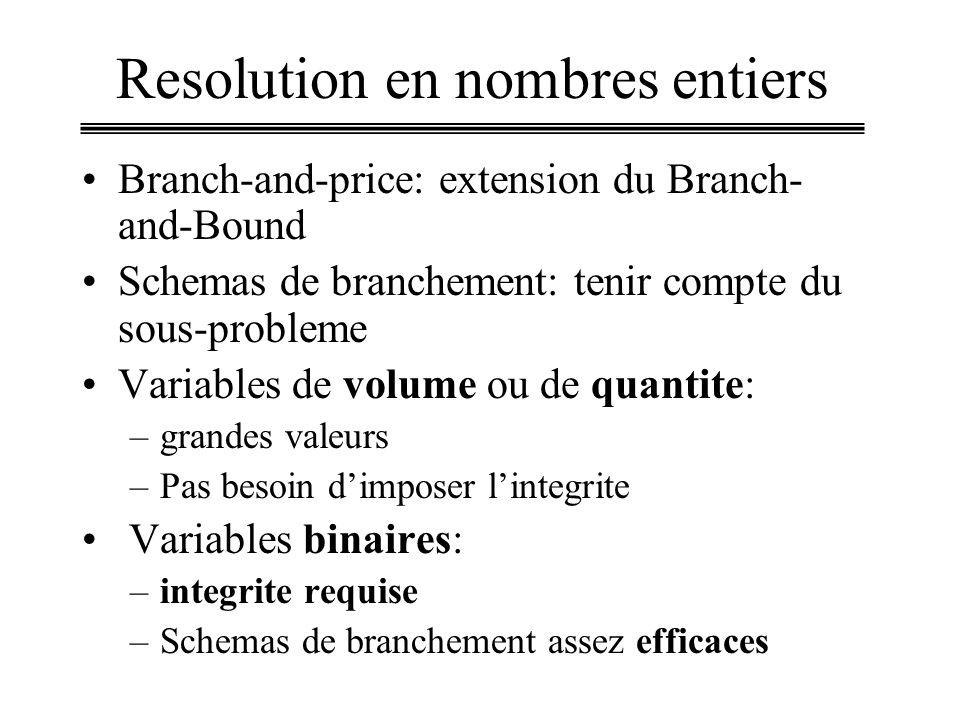 Resolution en nombres entiers Branch-and-price: extension du Branch- and-Bound Schemas de branchement: tenir compte du sous-probleme Variables de volume ou de quantite: –grandes valeurs –Pas besoin dimposer lintegrite Variables binaires: –integrite requise –Schemas de branchement assez efficaces