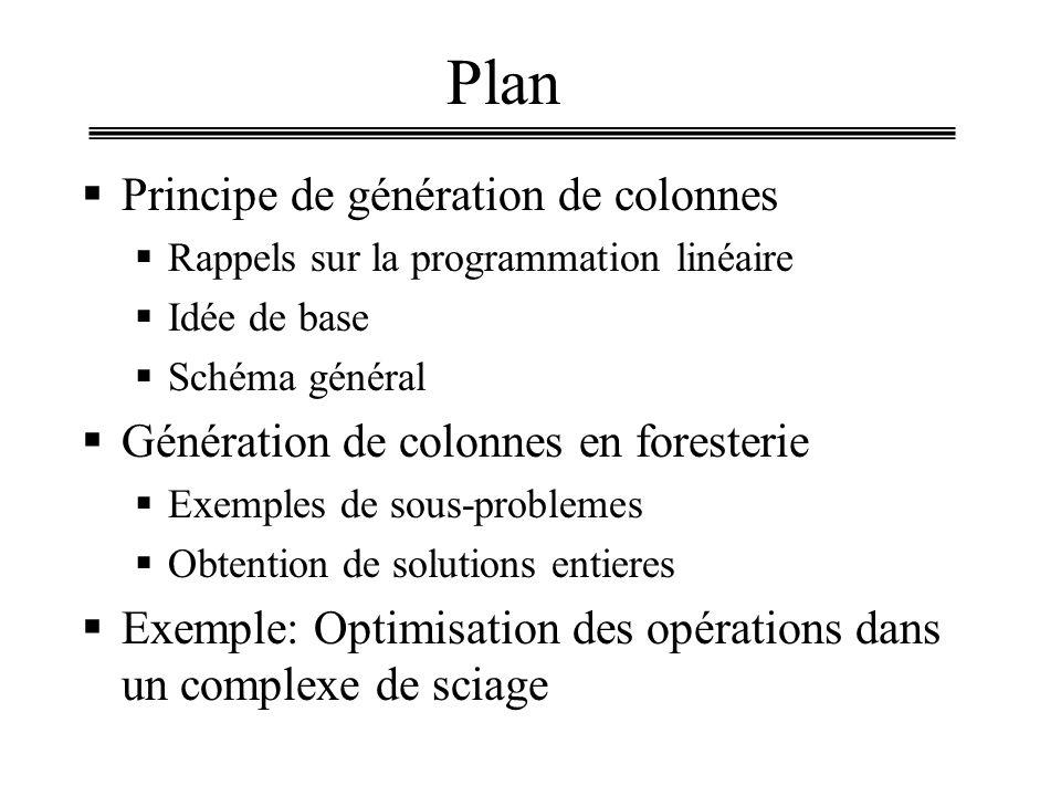 Plan Principe de génération de colonnes Rappels sur la programmation linéaire Idée de base Schéma général Génération de colonnes en foresterie Exemples de sous-problemes Obtention de solutions entieres Exemple: Optimisation des opérations dans un complexe de sciage