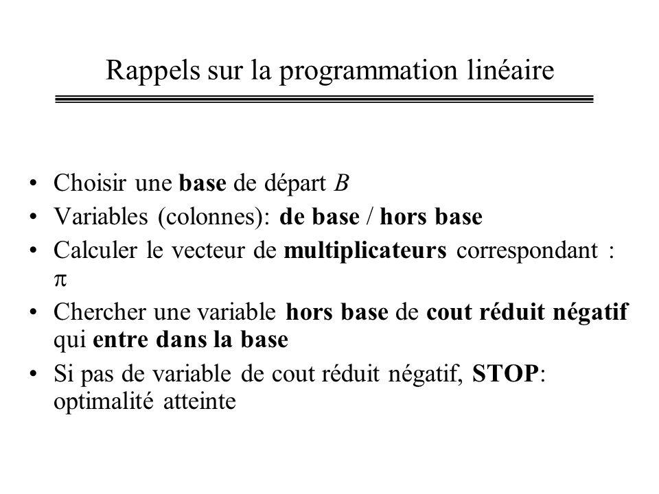 Rappels sur la programmation linéaire Choisir une base de départ B Variables (colonnes): de base / hors base Calculer le vecteur de multiplicateurs correspondant : Chercher une variable hors base de cout réduit négatif qui entre dans la base Si pas de variable de cout réduit négatif, STOP: optimalité atteinte