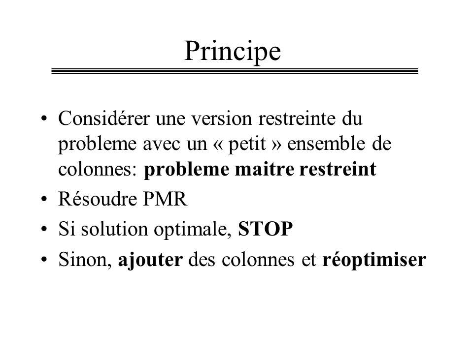 Considérer une version restreinte du probleme avec un « petit » ensemble de colonnes: probleme maitre restreint Résoudre PMR Si solution optimale, STOP Sinon, ajouter des colonnes et réoptimiser Principe