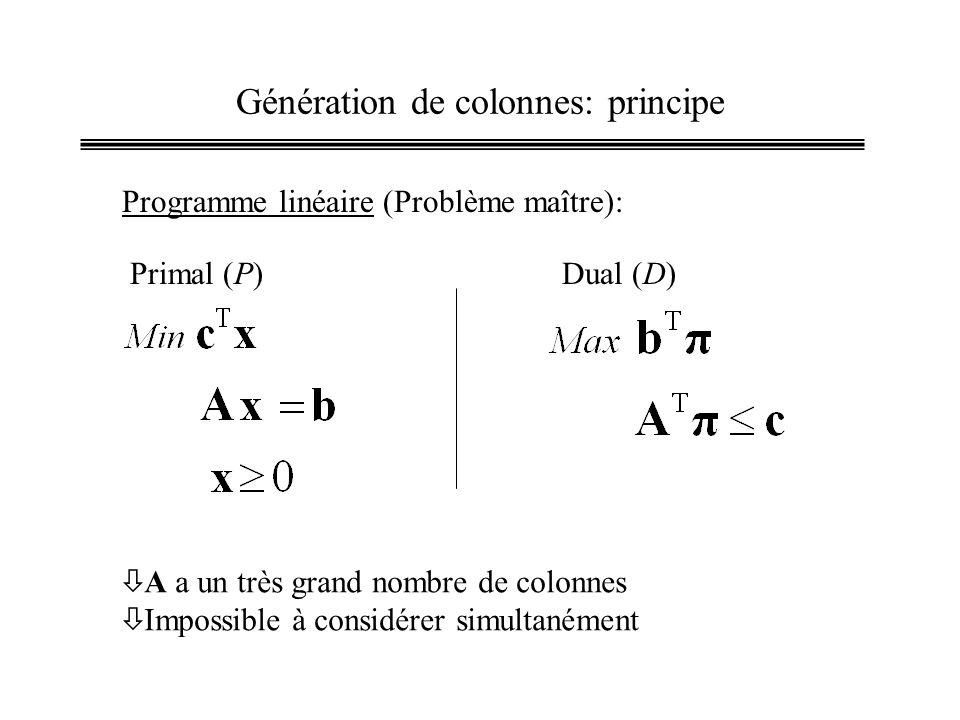 Génération de colonnes: principe Primal (P)Dual (D) Programme linéaire (Problème maître): ò A a un très grand nombre de colonnes ò Impossible à considérer simultanément