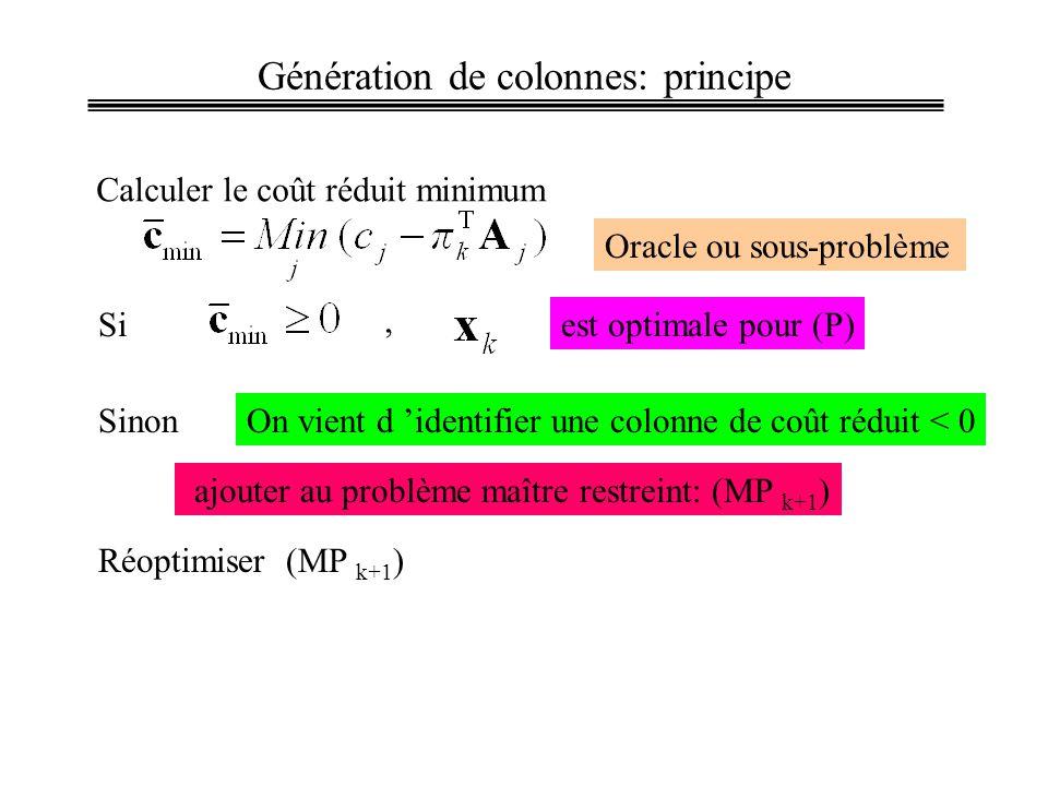 Génération de colonnes: principe Calculer le coût réduit minimum Oracle ou sous-problème Si, est optimale pour (P) SinonOn vient d identifier une colonne de coût réduit < 0 ajouter au problème maître restreint: (MP k+1 ) Réoptimiser (MP k+1 )