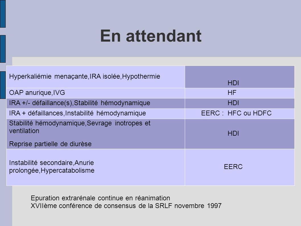 En attendant Hyperkaliémie menaçante,IRA isolée,Hypothermie HDI OAP anurique,IVG HF IRA +/- défaillance(s),Stabilité hémodynamique HDI IRA + défaillances,Instabilité hémodynamique EERC : HFC ou HDFC Stabilité hémodynamique,Sevrage inotropes et ventilation Reprise partielle de diurèse HDI Instabilité secondaire,Anurie prolongée,Hypercatabolisme EERC Epuration extrarénale continue en réanimation XVIIème conférence de consensus de la SRLF novembre 1997