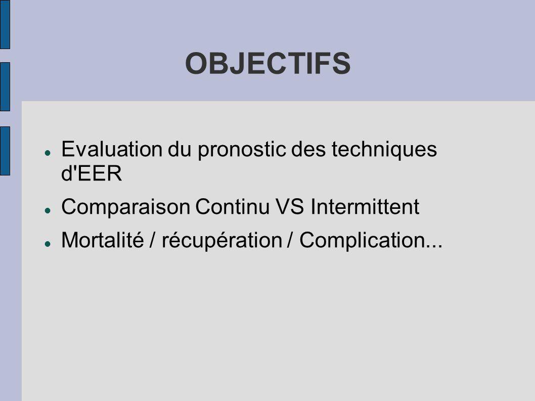 OBJECTIFS Evaluation du pronostic des techniques d EER Comparaison Continu VS Intermittent Mortalité / récupération / Complication...