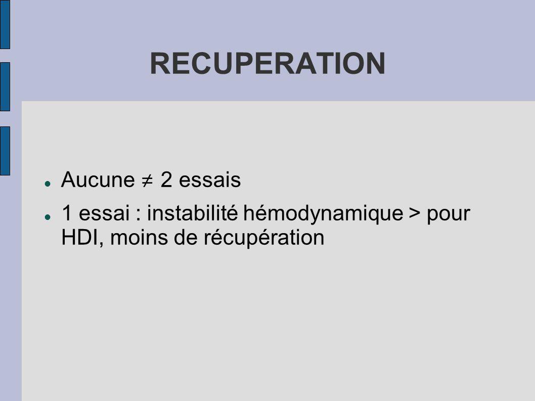RECUPERATION Aucune 2 essais 1 essai : instabilité hémodynamique > pour HDI, moins de récupération