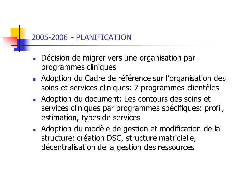 2005-2006 - PLANIFICATION Décision de migrer vers une organisation par programmes cliniques Adoption du Cadre de référence sur lorganisation des soins