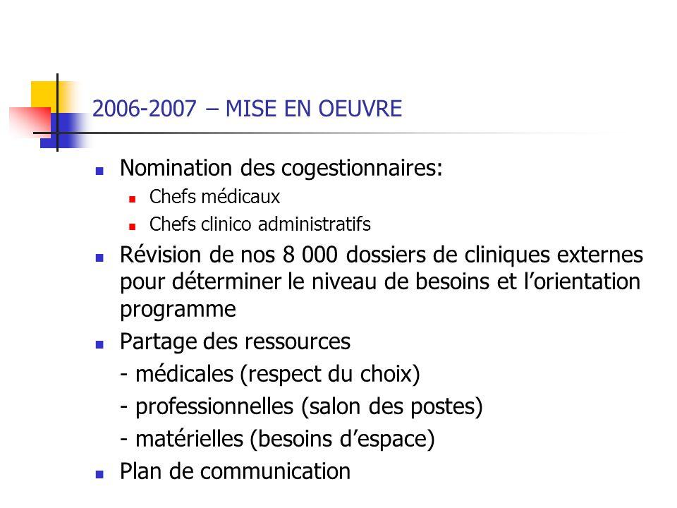 2006-2007 – MISE EN OEUVRE Nomination des cogestionnaires: Chefs médicaux Chefs clinico administratifs Révision de nos 8 000 dossiers de cliniques ext