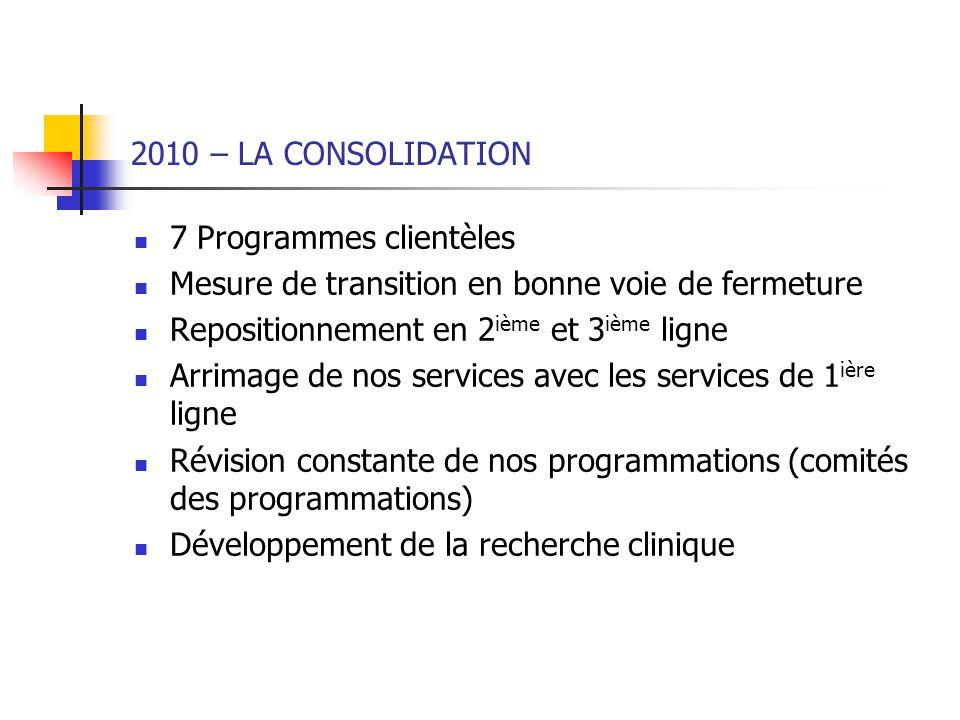 2010 – LA CONSOLIDATION 7 Programmes clientèles Mesure de transition en bonne voie de fermeture Repositionnement en 2 ième et 3 ième ligne Arrimage de