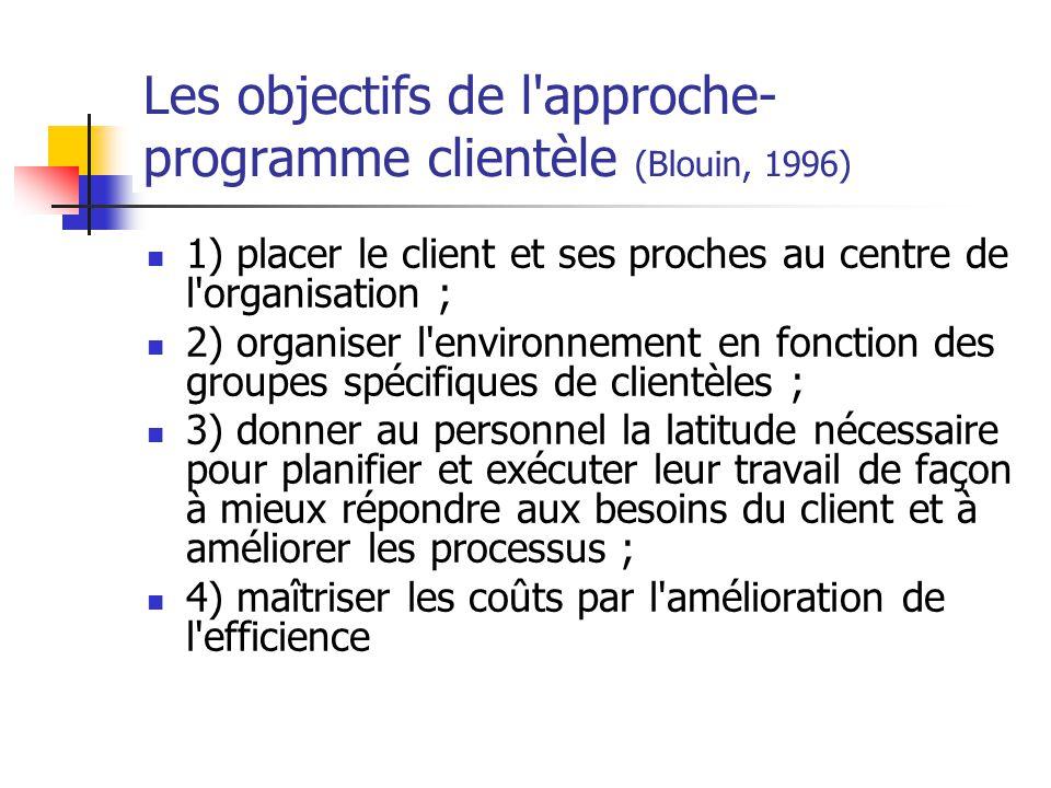 Les objectifs de l'approche- programme clientèle (Blouin, 1996) 1) placer le client et ses proches au centre de l'organisation ; 2) organiser l'enviro