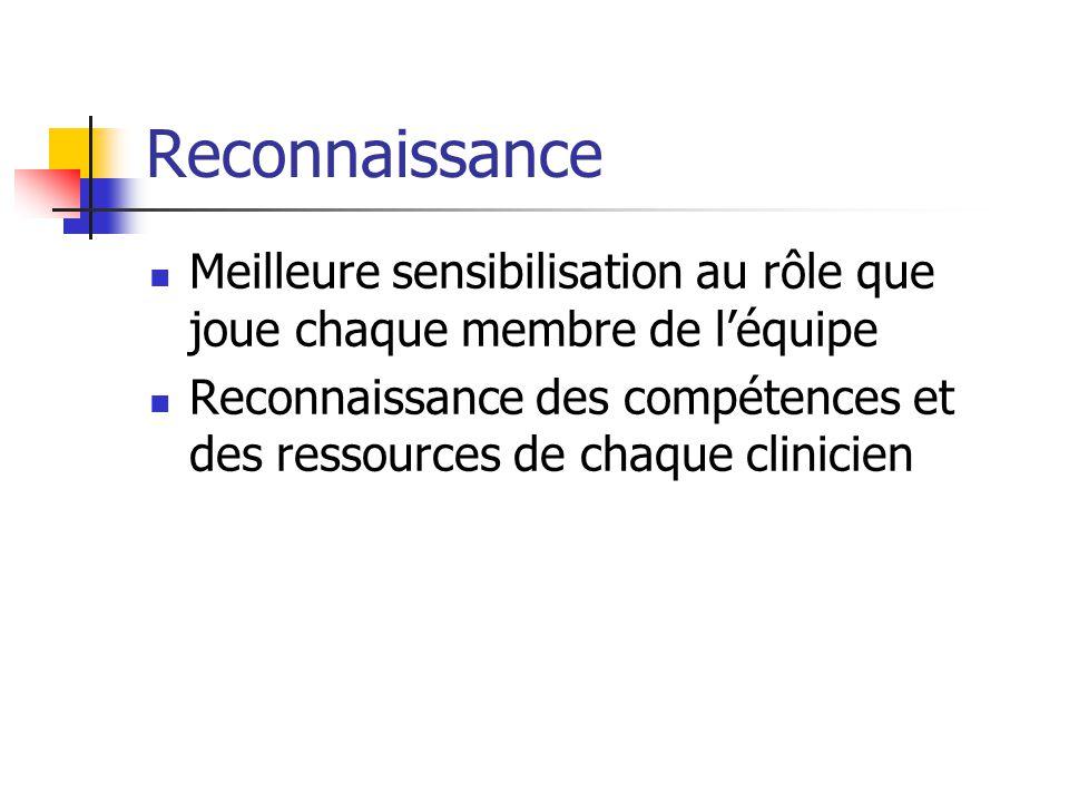 Reconnaissance Meilleure sensibilisation au rôle que joue chaque membre de léquipe Reconnaissance des compétences et des ressources de chaque clinicie