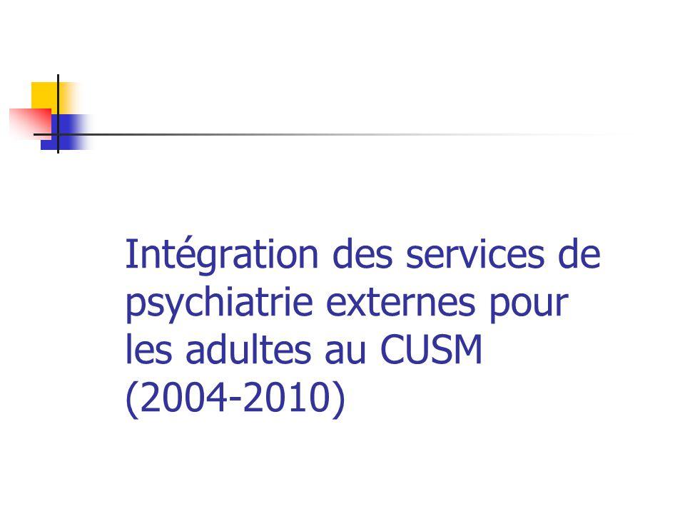 Contexte 1999 : Création du CUSM Octobre 2002: Intégration dune structure organisationnelle médicale Intégration des centres de coûts budgétaires Intégration de services (centralisés géographiquement, éliminant le dédoublement)