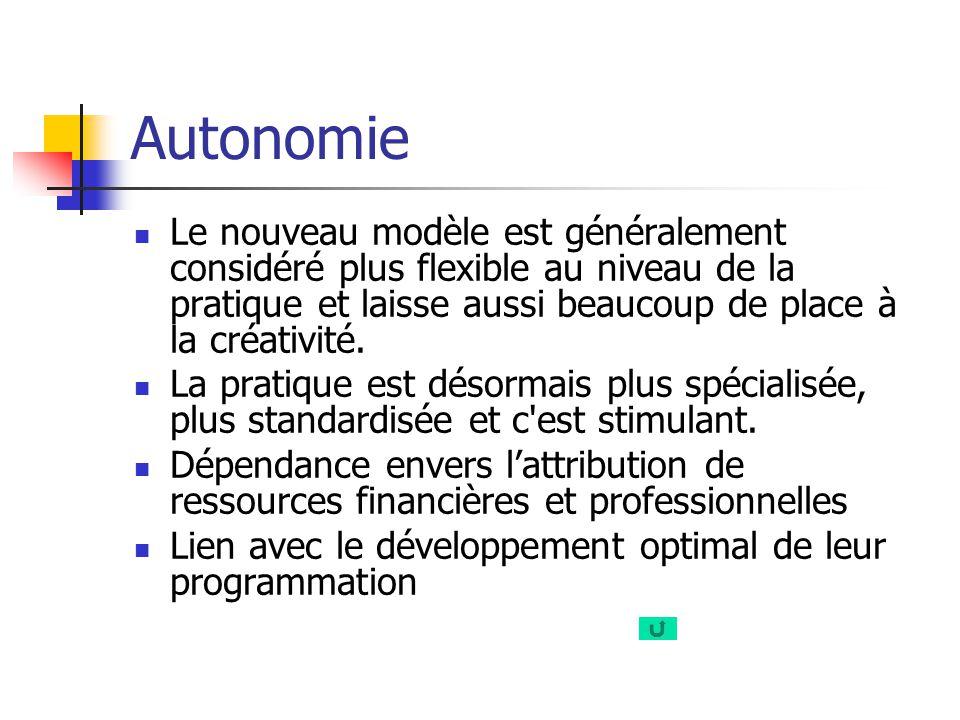 Autonomie Le nouveau modèle est généralement considéré plus flexible au niveau de la pratique et laisse aussi beaucoup de place à la créativité. La pr