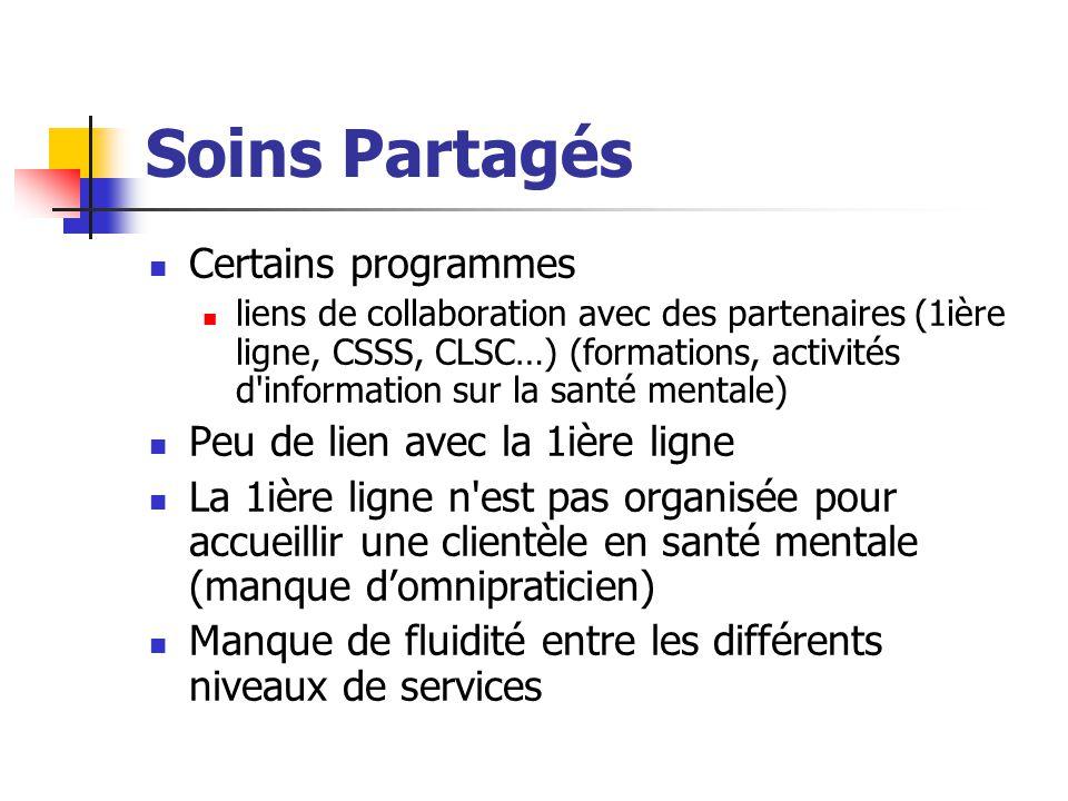 Soins Partagés Certains programmes liens de collaboration avec des partenaires (1ière ligne, CSSS, CLSC…) (formations, activités d'information sur la