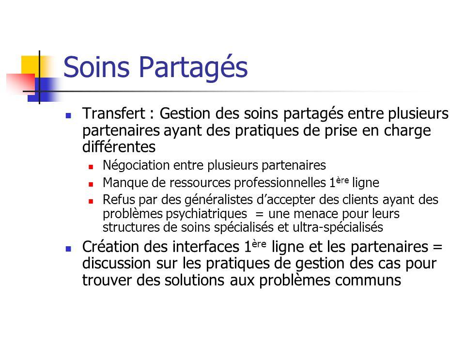 Soins Partagés Transfert : Gestion des soins partagés entre plusieurs partenaires ayant des pratiques de prise en charge différentes Négociation entre
