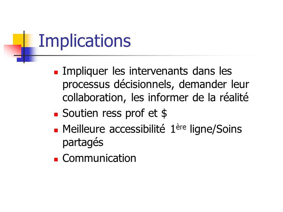 Implications Impliquer les intervenants dans les processus décisionnels, demander leur collaboration, les informer de la réalité Soutien ress prof et