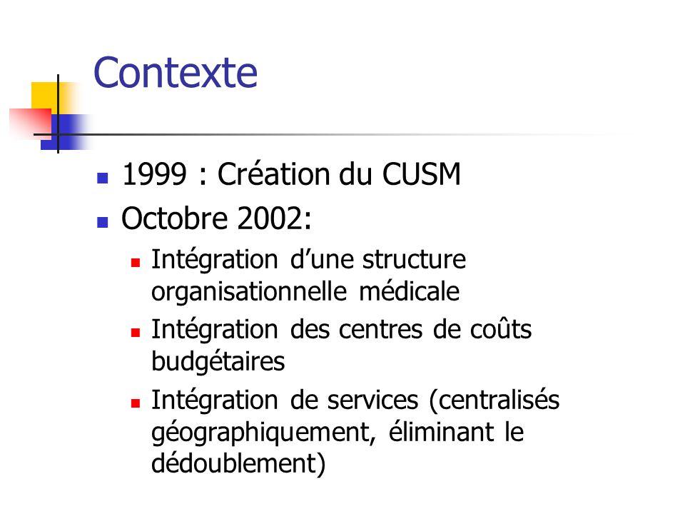 Contexte 1999 : Création du CUSM Octobre 2002: Intégration dune structure organisationnelle médicale Intégration des centres de coûts budgétaires Inté
