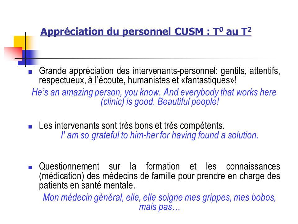 Appréciation du personnel CUSM : T 0 au T 2 Grande appréciation des intervenants-personnel: gentils, attentifs, respectueux, à lécoute, humanistes et