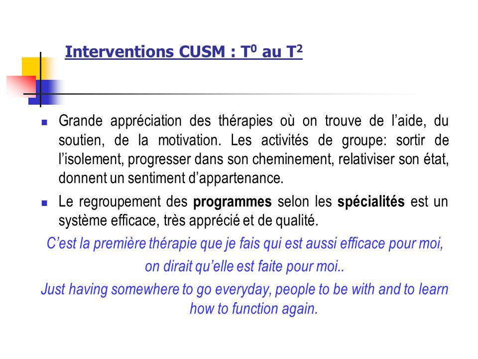 Interventions CUSM : T 0 au T 2 Grande appréciation des thérapies où on trouve de laide, du soutien, de la motivation. Les activités de groupe: sortir