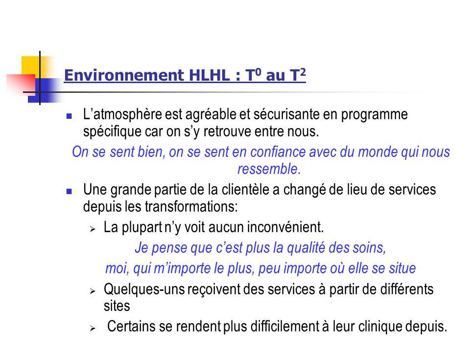 Environnement HLHL : T 0 au T 2 Latmosphère est agréable et sécurisante en programme spécifique car on sy retrouve entre nous. On se sent bien, on se