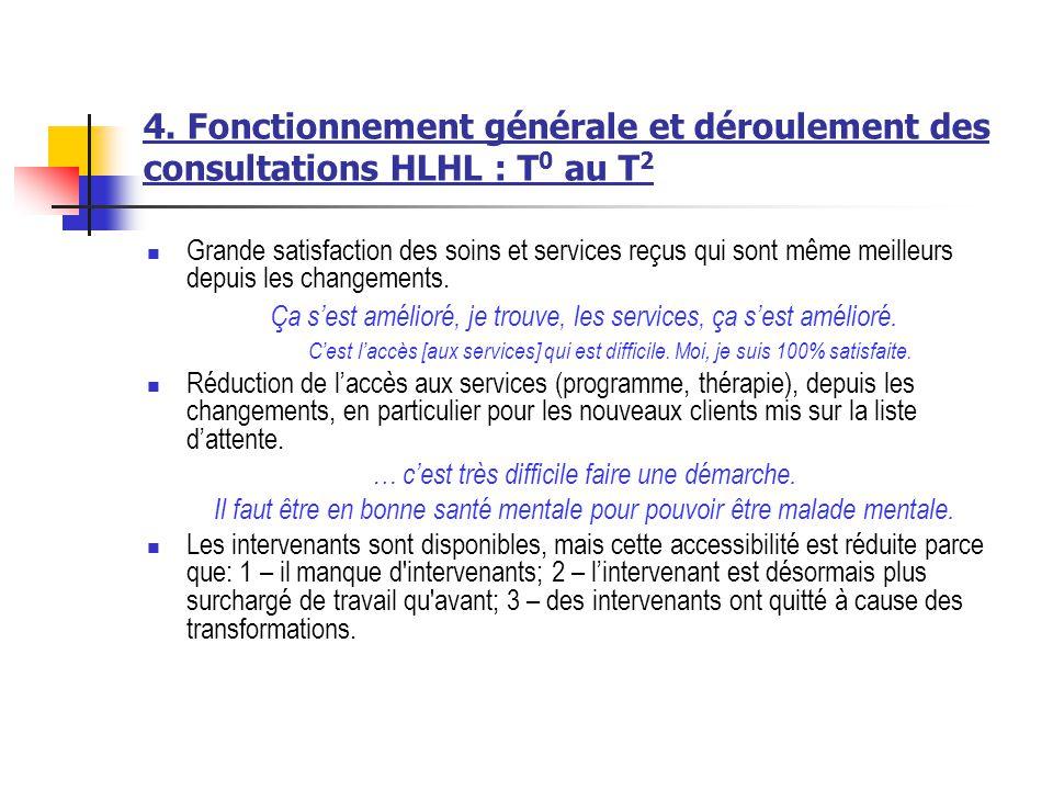 4. Fonctionnement générale et déroulement des consultations HLHL : T 0 au T 2 Grande satisfaction des soins et services reçus qui sont même meilleurs