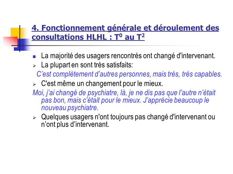 4. Fonctionnement générale et déroulement des consultations HLHL : T 0 au T 2 La majorité des usagers rencontrés ont changé d'intervenant. La plupart