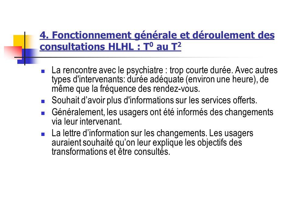 4. Fonctionnement générale et déroulement des consultations HLHL : T 0 au T 2 La rencontre avec le psychiatre : trop courte durée. Avec autres types d